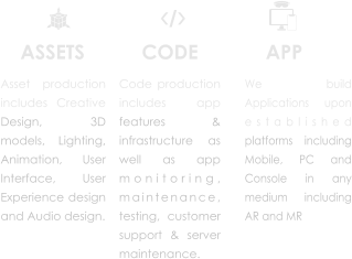 ASSETS CODE APP Asset production includes Creative Design, 3D models, Lighting, Animation, User Interface, User Experience design and Audio design.  Code production includes app features & infrastructure as well as app monitoring, maintenance, testing, customer support & server maintenance.  We build Applications upon established platforms including Mobile, PC and Console in any medium including AR and MR